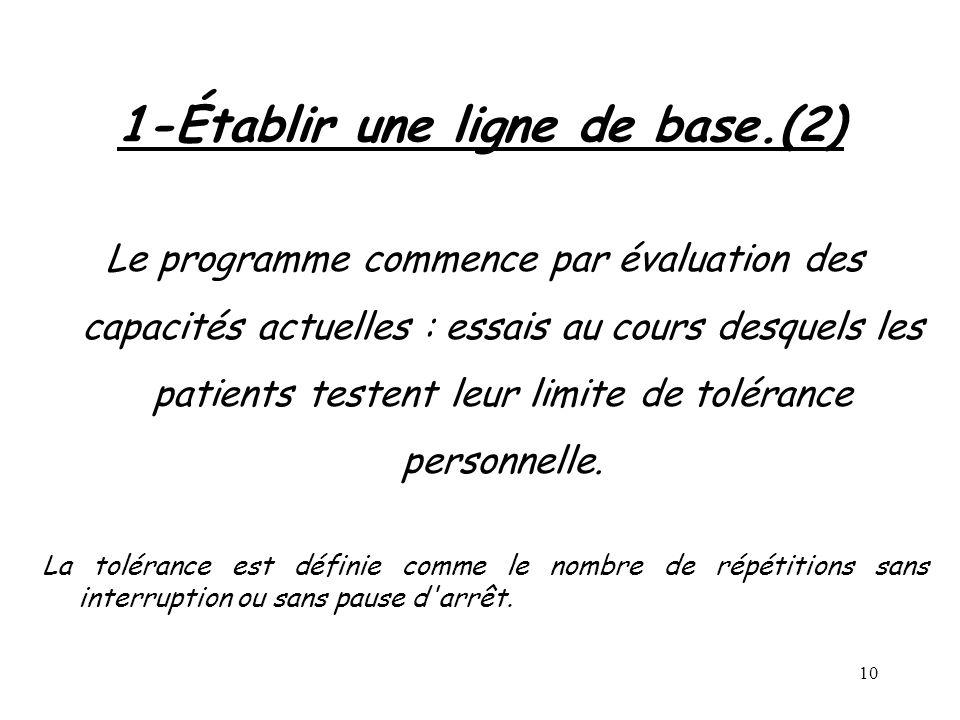 10 1-Établir une ligne de base.(2) Le programme commence par évaluation des capacités actuelles : essais au cours desquels les patients testent leur l