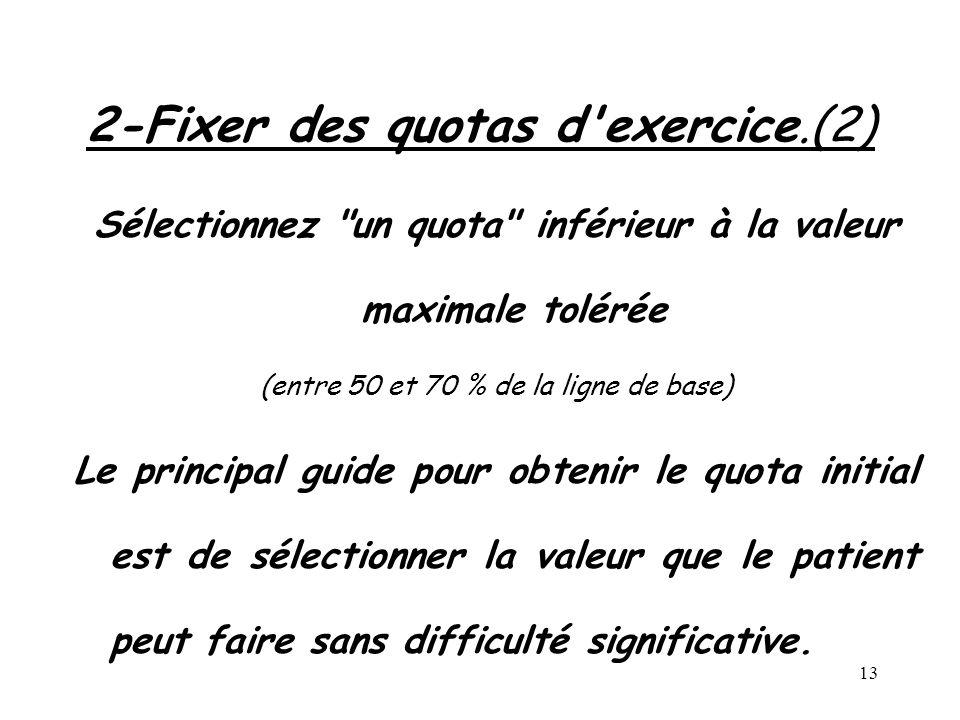 13 2-Fixer des quotas d'exercice.(2) Sélectionnez