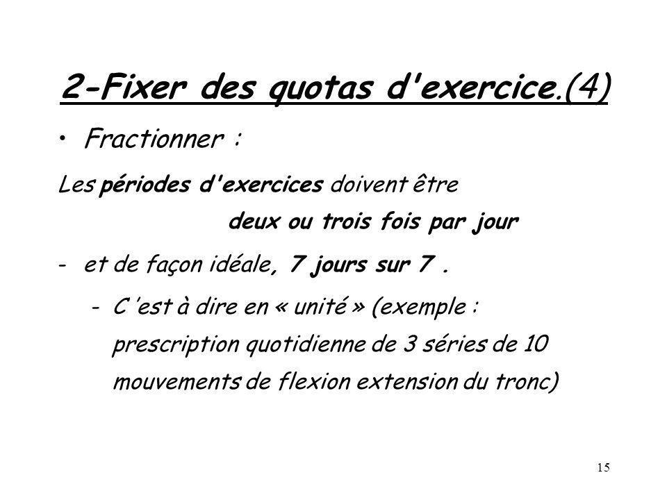 15 2-Fixer des quotas d'exercice.(4) Fractionner : Les périodes d'exercices doivent être programmées deux ou trois fois par jour -et de façon idéale,