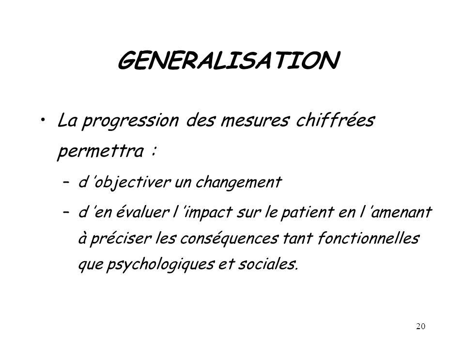 20 GENERALISATION La progression des mesures chiffrées permettra : –d objectiver un changement –d en évaluer l impact sur le patient en l amenant à pr