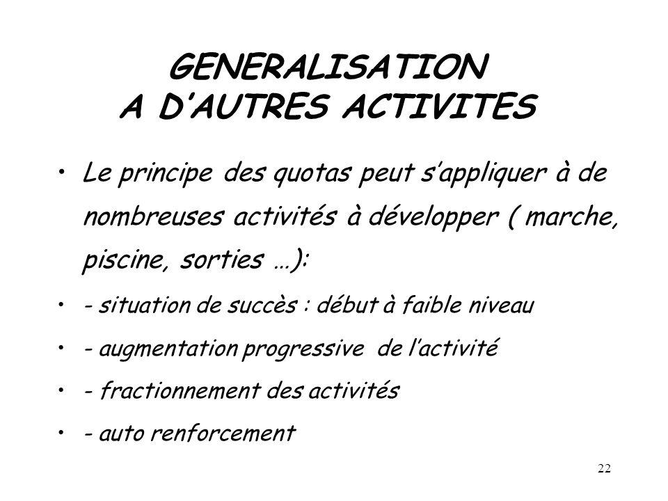 22 GENERALISATION A DAUTRES ACTIVITES Le principe des quotas peut sappliquer à de nombreuses activités à développer ( marche, piscine, sorties …): - s