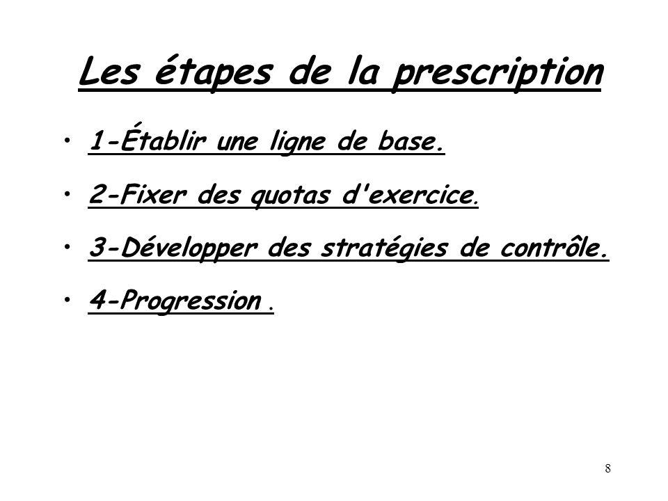 8 Les étapes de la prescription 1-Établir une ligne de base. 2-Fixer des quotas d'exercice. 3-Développer des stratégies de contrôle. 4-Progression.