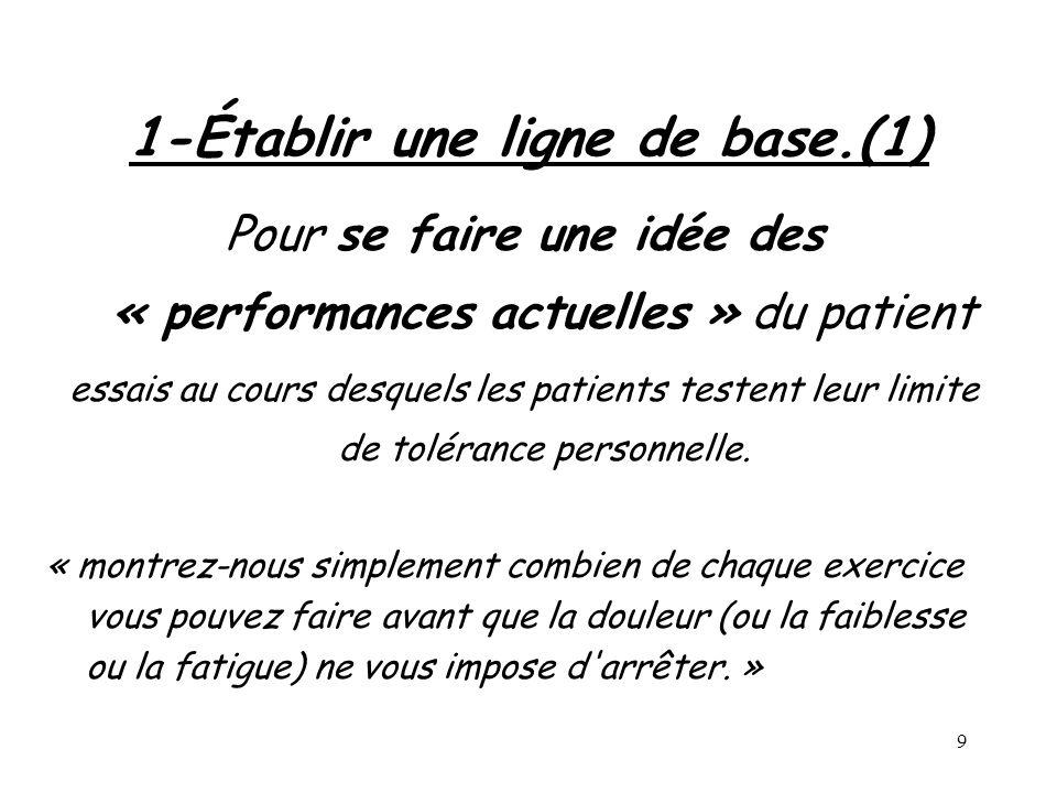 10 1-Établir une ligne de base.(2) Le programme commence par évaluation des capacités actuelles : essais au cours desquels les patients testent leur limite de tolérance personnelle.