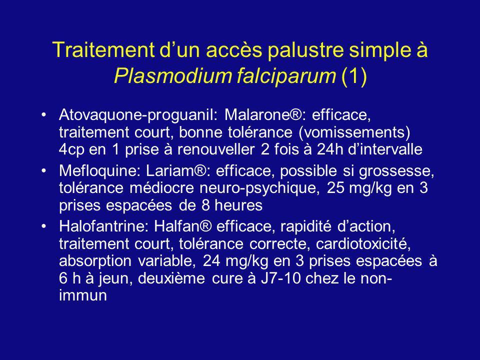 Traitement dun accès palustre simple à Plasmodium falciparum (1) Atovaquone-proguanil: Malarone®: efficace, traitement court, bonne tolérance (vomisse