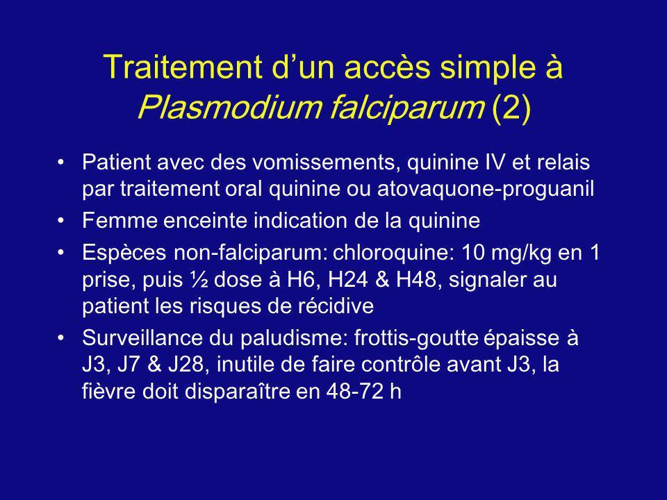 Traitement d un acc è s simple à Plasmodium falciparum (2) Patient avec des vomissements, quinine IV et relais par traitement oral quinine ou atovaquo