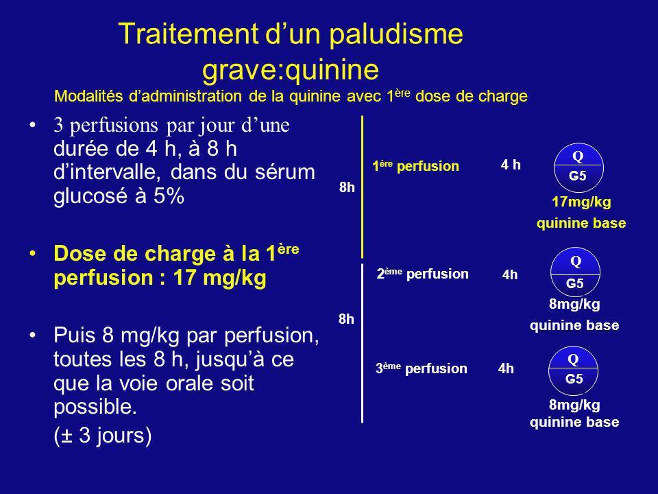 Traitement dun paludisme grave:quinine Modalités dadministration de la quinine avec 1 ère dose de charge 3 perfusions par jour dune durée de 4 h, à 8