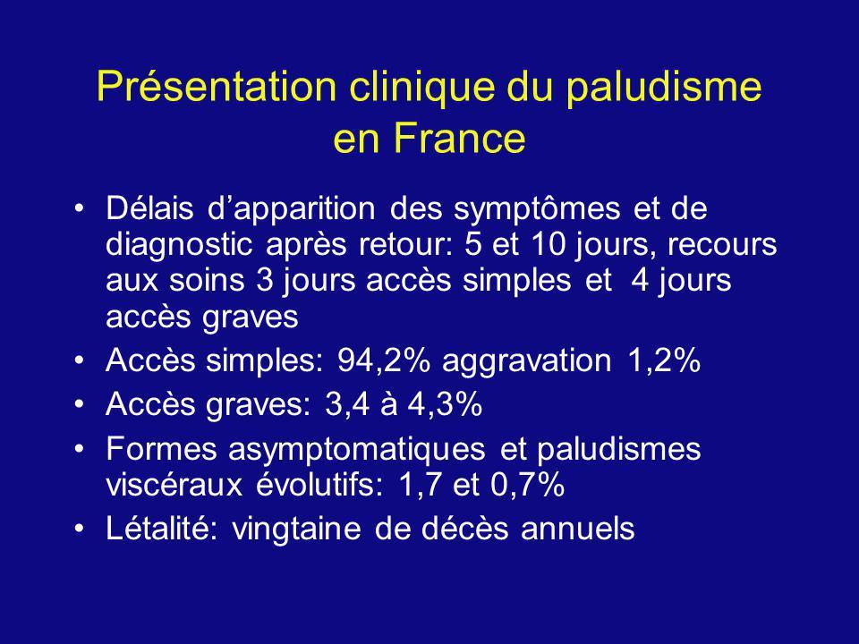 Pr é sentation clinique du paludisme en France Délais dapparition des symptômes et de diagnostic après retour: 5 et 10 jours, recours aux soins 3 jour