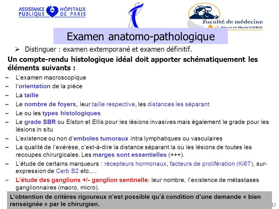 Examen anatomo-pathologique Distinguer : examen extemporané et examen définitif. Un compte-rendu histologique idéal doit apporter schématiquement les