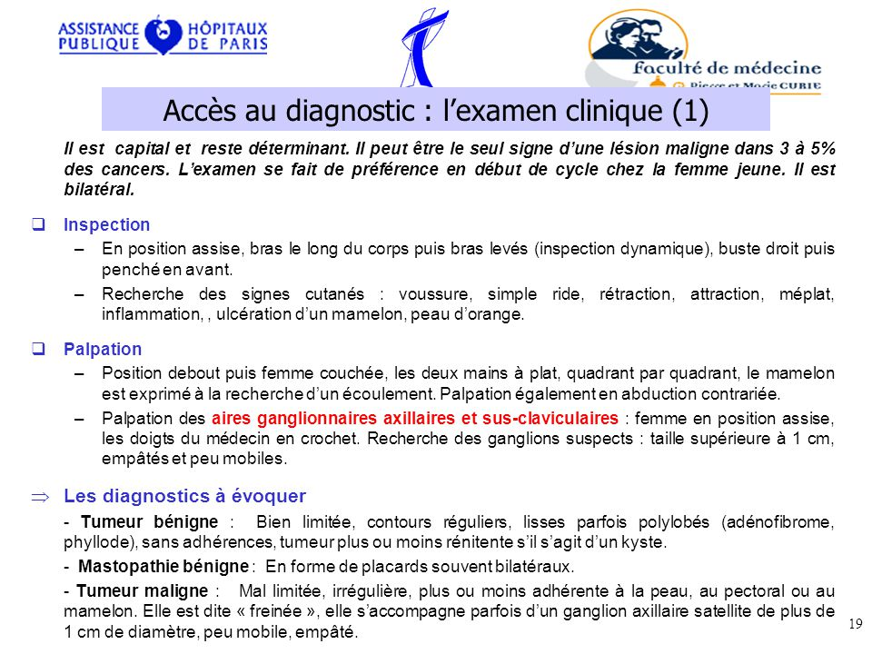 Accès au diagnostic : lexamen clinique (1) Il est capital et reste déterminant.
