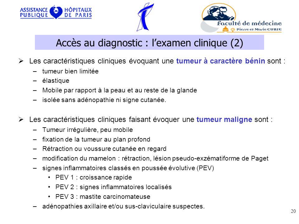 Les caractéristiques cliniques évoquant une tumeur à caractère bénin sont : –tumeur bien limitée –élastique –Mobile par rapport à la peau et au reste de la glande –isolée sans adénopathie ni signe cutanée.