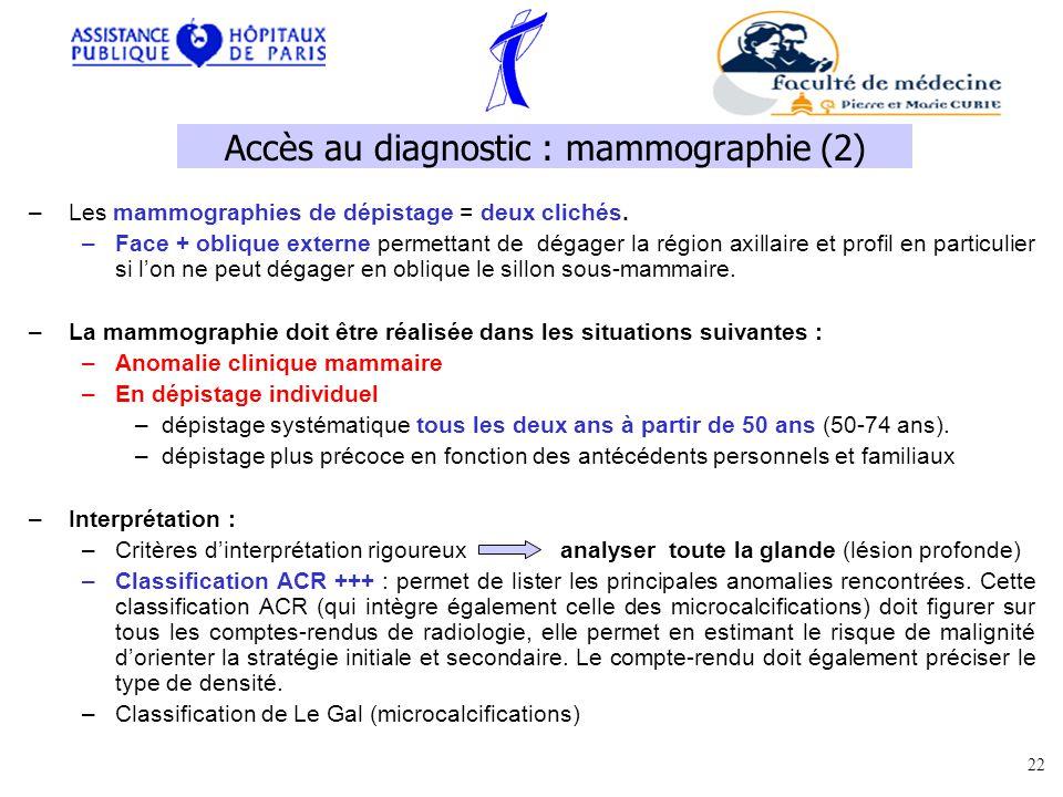 –Les mammographies de dépistage = deux clichés.