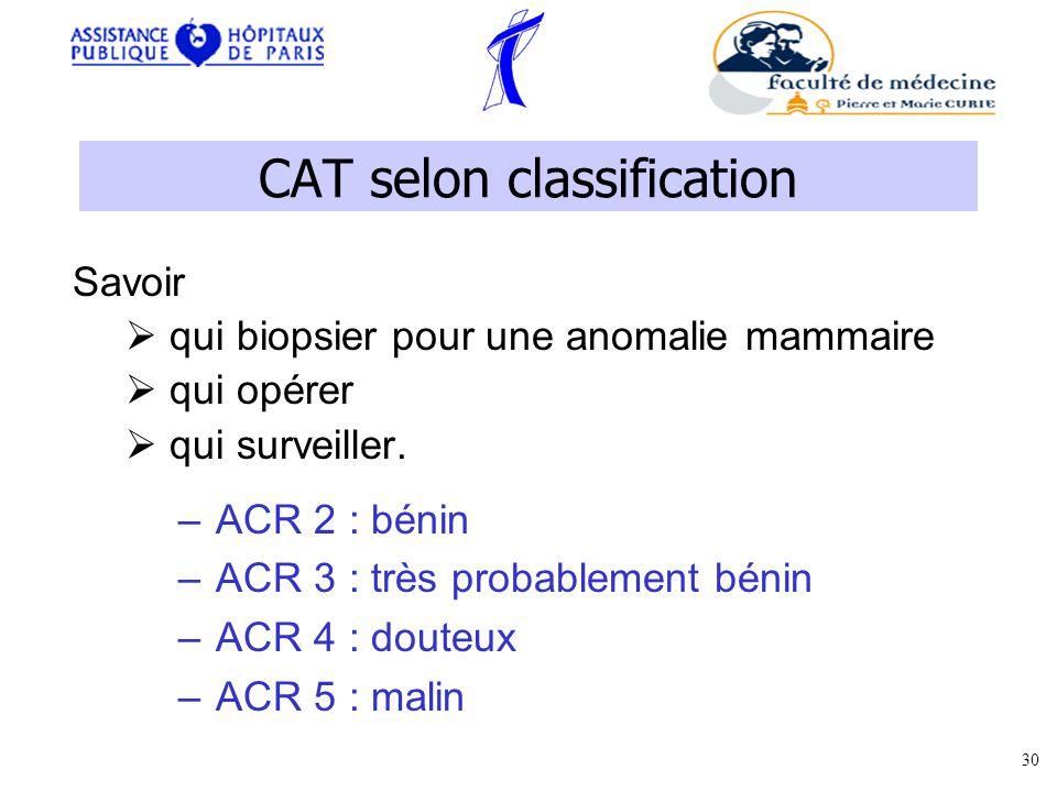 CAT selon classification Savoir qui biopsier pour une anomalie mammaire qui opérer qui surveiller.