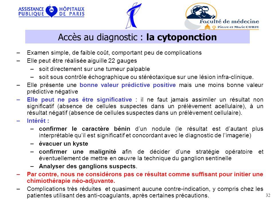 Accès au diagnostic : la cytoponction –Examen simple, de faible coût, comportant peu de complications –Elle peut être réalisée aiguille 22 gauges –soit directement sur une tumeur palpable –soit sous contrôle échographique ou stéréotaxique sur une lésion infra-clinique.