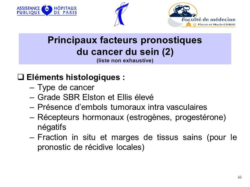 Principaux facteurs pronostiques du cancer du sein (2) (liste non exhaustive) Eléments histologiques : –Type de cancer –Grade SBR Elston et Ellis élevé –Présence dembols tumoraux intra vasculaires –Récepteurs hormonaux (estrogènes, progestérone) négatifs –Fraction in situ et marges de tissus sains (pour le pronostic de récidive locales) 40