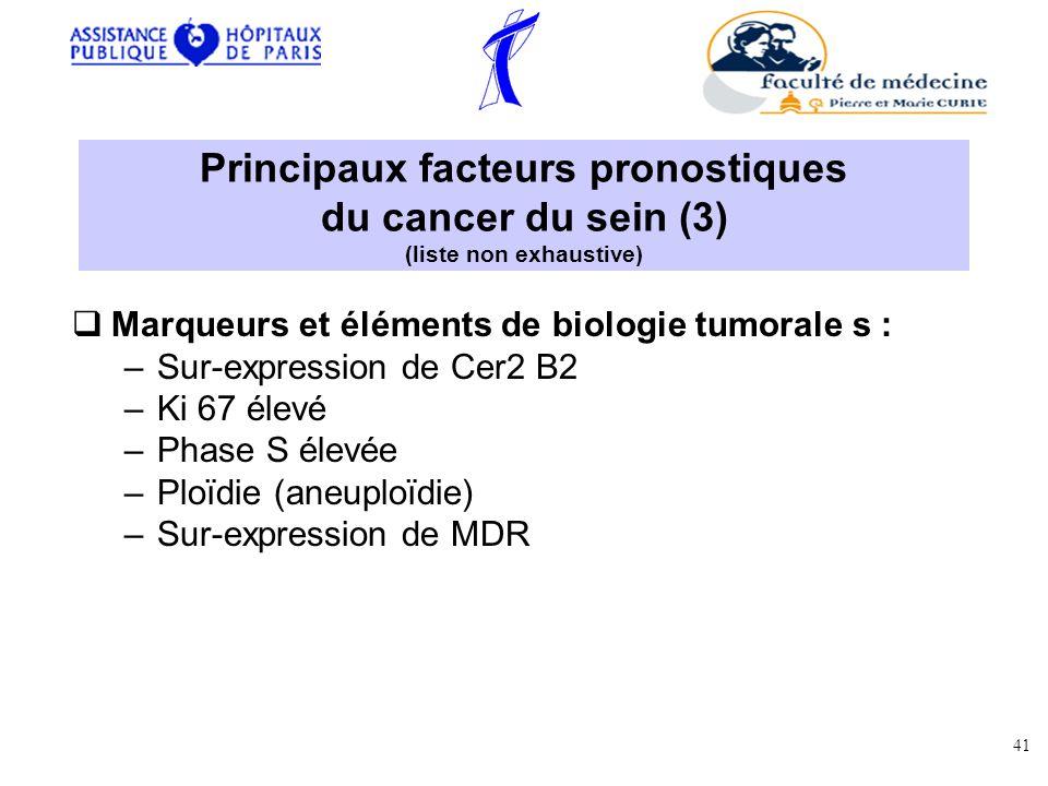 Principaux facteurs pronostiques du cancer du sein (3) (liste non exhaustive) Marqueurs et éléments de biologie tumorale s : –Sur-expression de Cer2 B2 –Ki 67 élevé –Phase S élevée –Ploïdie (aneuploïdie) –Sur-expression de MDR 41