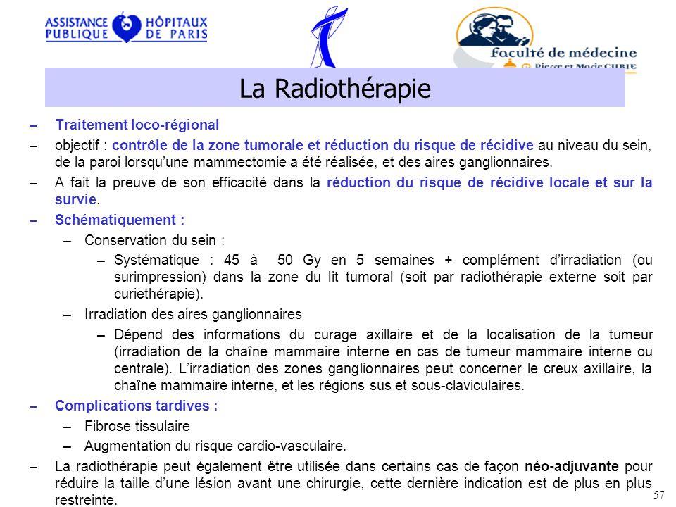 –Traitement loco-régional –objectif : contrôle de la zone tumorale et réduction du risque de récidive au niveau du sein, de la paroi lorsquune mammectomie a été réalisée, et des aires ganglionnaires.