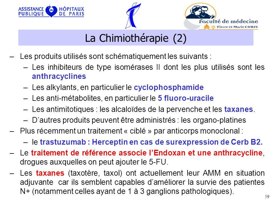 –Les produits utilisés sont schématiquement les suivants : –Les inhibiteurs de type isomérases II dont les plus utilisés sont les anthracyclines –Les alkylants, en particulier le cyclophosphamide –Les anti-métabolites, en particulier le 5 fluoro-uracile –Les antimitotiques : les alcaloïdes de la pervenche et les taxanes.