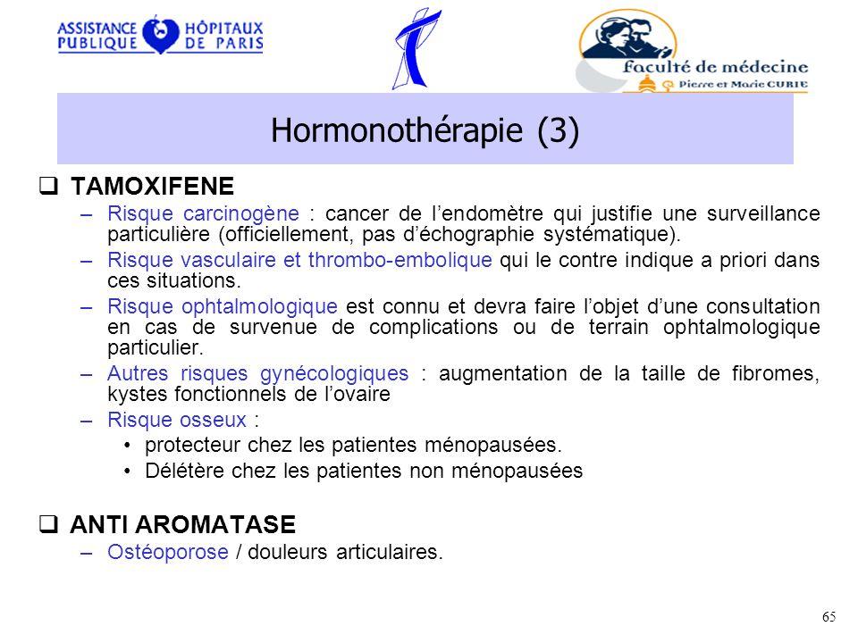 TAMOXIFENE –Risque carcinogène : cancer de lendomètre qui justifie une surveillance particulière (officiellement, pas déchographie systématique).