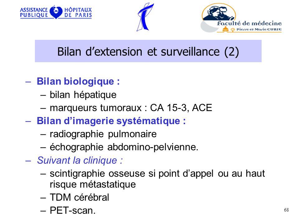 Bilan dextension et surveillance (2) –Bilan biologique : –bilan hépatique –marqueurs tumoraux : CA 15-3, ACE –Bilan dimagerie systématique : –radiographie pulmonaire –échographie abdomino-pelvienne.