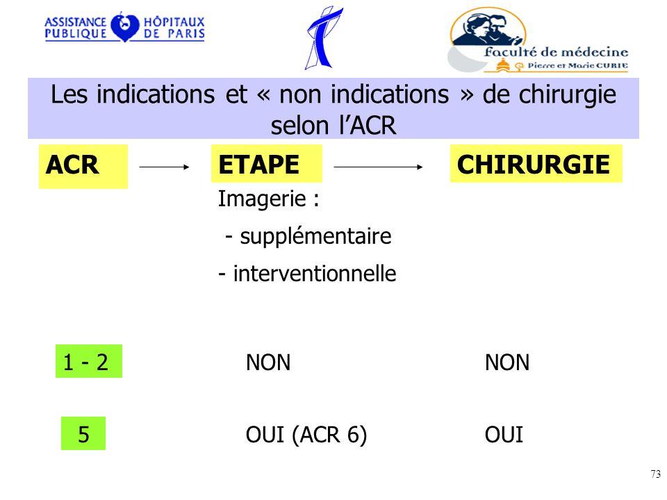 Les indications et « non indications » de chirurgie selon lACR ACRETAPECHIRURGIE Imagerie : - supplémentaire - interventionnelle 1 - 2 5 NON OUI (ACR 6)OUI 73