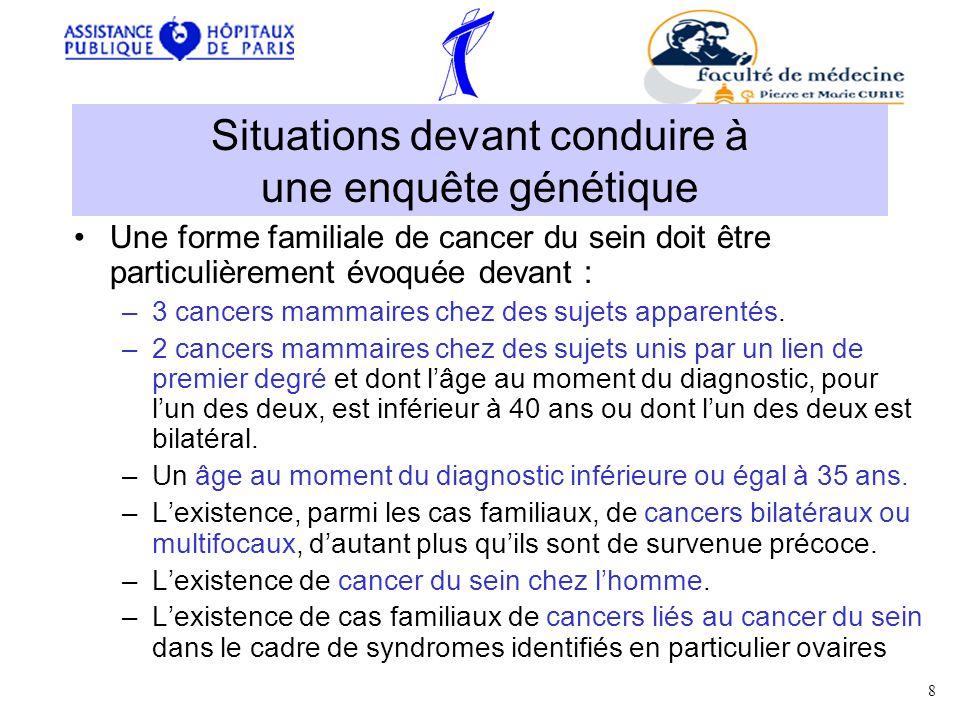 Situations devant conduire à une enquête génétique Une forme familiale de cancer du sein doit être particulièrement évoquée devant : –3 cancers mammaires chez des sujets apparentés.