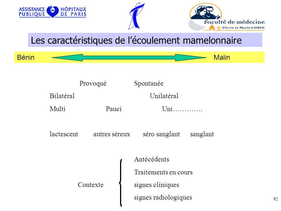 Bénin Malin ProvoquéSpontanée Bilatéral Unilatéral MultiPauciUni………….