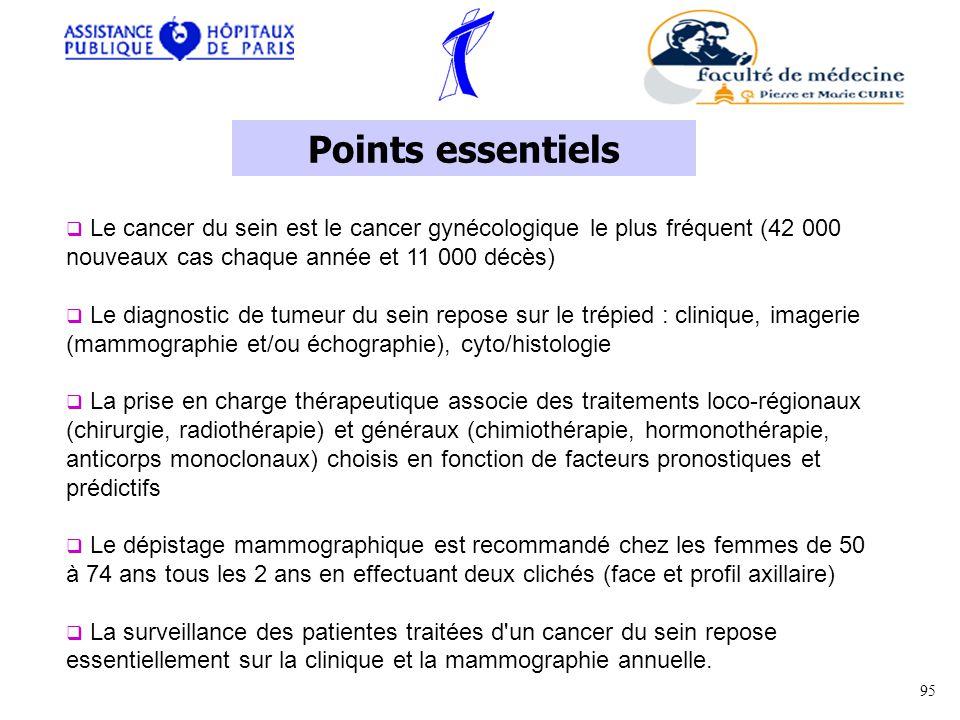 Points essentiels Le cancer du sein est le cancer gynécologique le plus fréquent (42 000 nouveaux cas chaque année et 11 000 décès) Le diagnostic de tumeur du sein repose sur le trépied : clinique, imagerie (mammographie et/ou échographie), cyto/histologie La prise en charge thérapeutique associe des traitements loco-régionaux (chirurgie, radiothérapie) et généraux (chimiothérapie, hormonothérapie, anticorps monoclonaux) choisis en fonction de facteurs pronostiques et prédictifs Le dépistage mammographique est recommandé chez les femmes de 50 à 74 ans tous les 2 ans en effectuant deux clichés (face et profil axillaire) La surveillance des patientes traitées d un cancer du sein repose essentiellement sur la clinique et la mammographie annuelle.