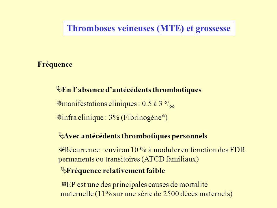 Thromboses veineuses (MTE) et grossesse Fréquence En labsence dantécédents thrombotiques manifestations cliniques : 0.5 à 3 o / oo infra clinique : 3%