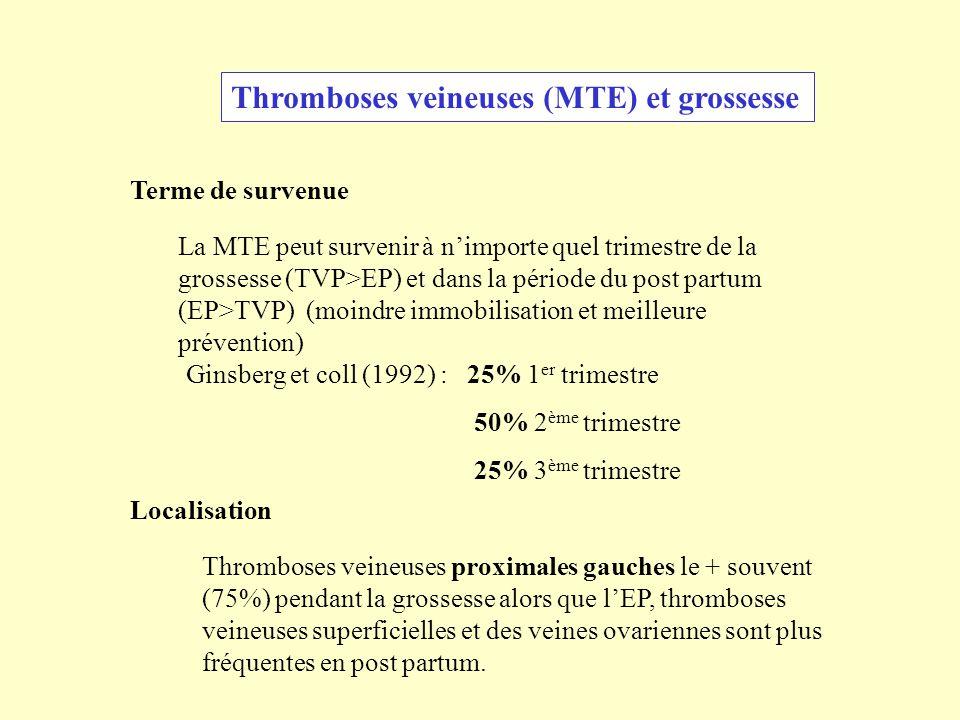 Thromboses veineuses (MTE) et grossesse Terme de survenue La MTE peut survenir à nimporte quel trimestre de la grossesse (TVP>EP) et dans la période d