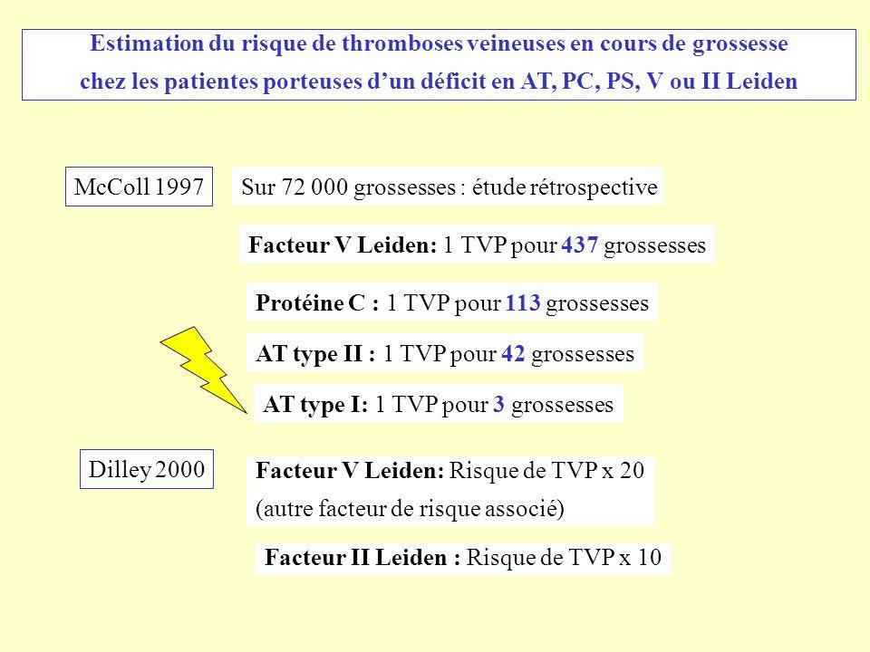 Estimation du risque de thromboses veineuses en cours de grossesse chez les patientes porteuses dun déficit en AT, PC, PS, V ou II Leiden McColl 1997