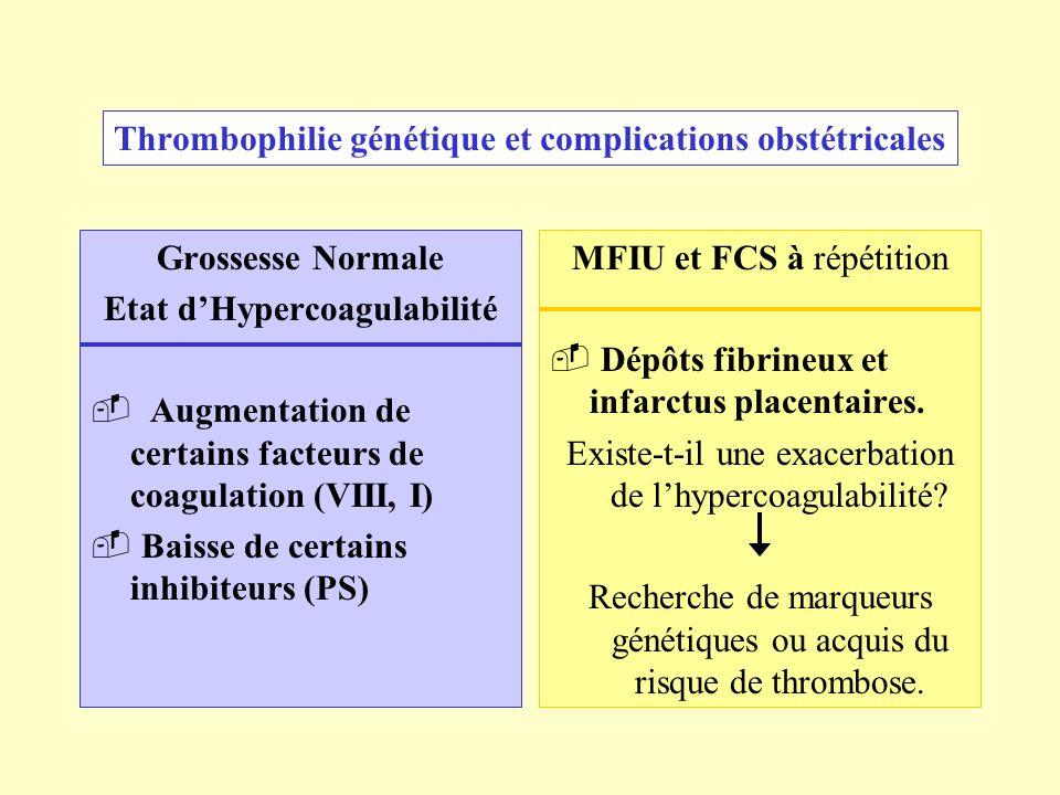 Grossesse Normale Etat dHypercoagulabilité Augmentation de certains facteurs de coagulation (VIII, I) Baisse de certains inhibiteurs (PS) MFIU et FCS