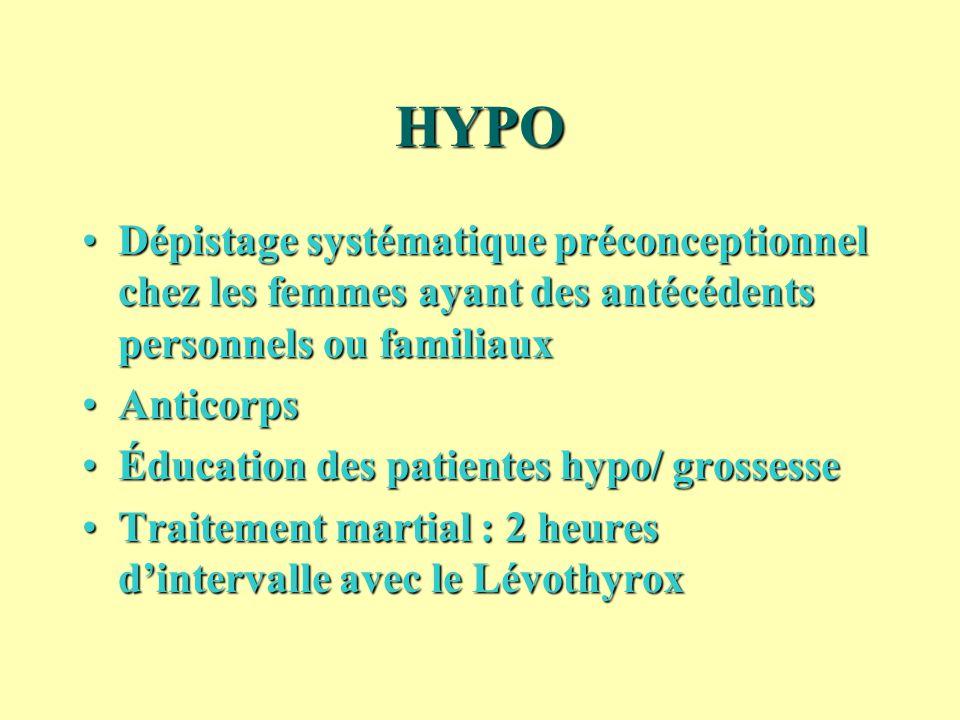 HYPO Dépistage systématique préconceptionnel chez les femmes ayant des antécédents personnels ou familiauxDépistage systématique préconceptionnel chez