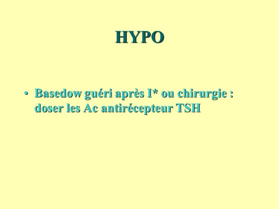 HYPO Basedow guéri après I* ou chirurgie : doser les Ac antirécepteur TSHBasedow guéri après I* ou chirurgie : doser les Ac antirécepteur TSH