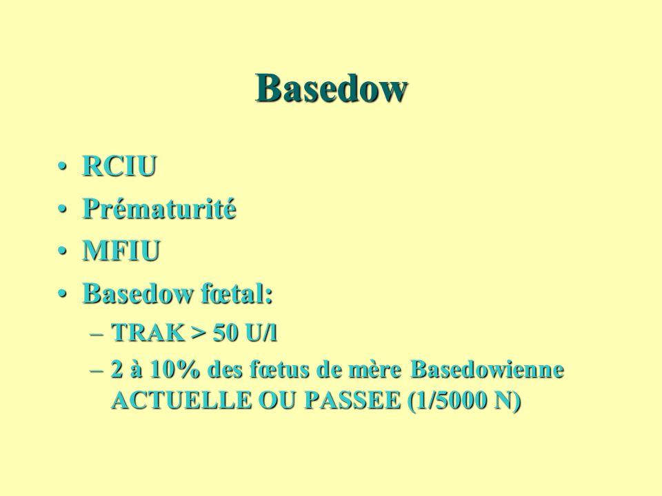 Basedow RCIURCIU PrématuritéPrématurité MFIUMFIU Basedow fœtal:Basedow fœtal: –TRAK > 50 U/l –2 à 10% des fœtus de mère Basedowienne ACTUELLE OU PASSE
