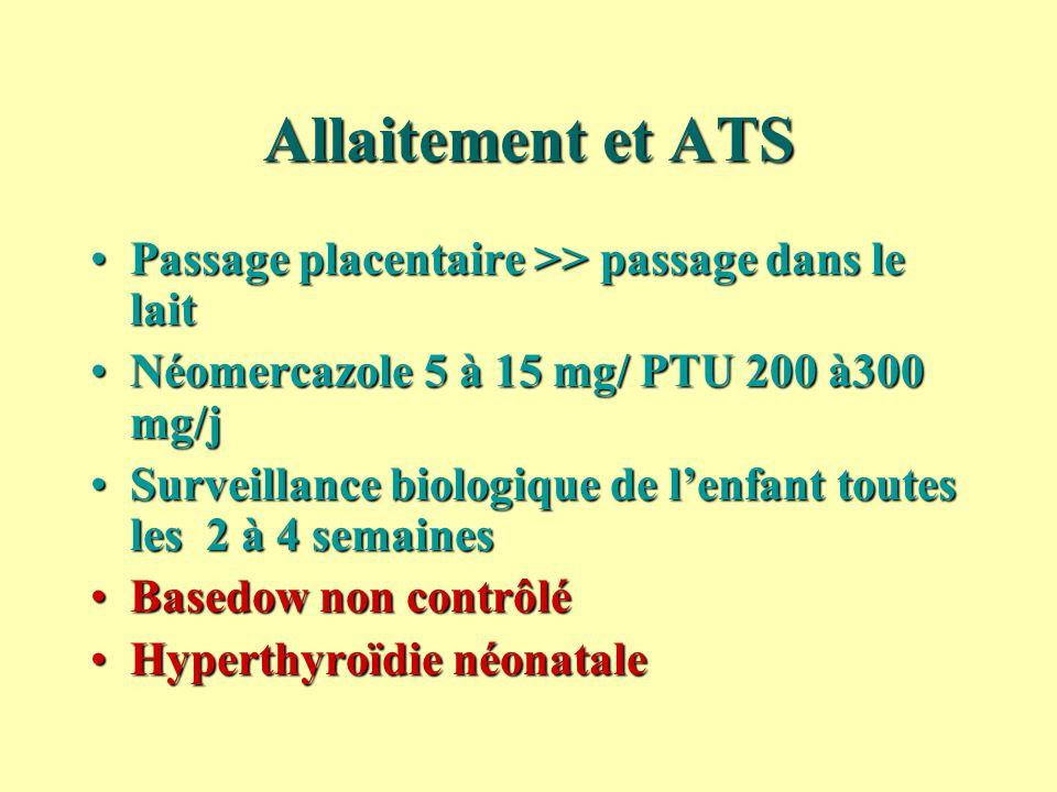 Allaitement et ATS Passage placentaire >> passage dans le laitPassage placentaire >> passage dans le lait Néomercazole 5 à 15 mg/ PTU 200 à300 mg/jNéo