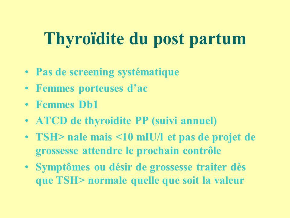 Thyroïdite du post partum Pas de screening systématique Femmes porteuses dac Femmes Db1 ATCD de thyroidite PP (suivi annuel) TSH> nale mais <10 mIU/l