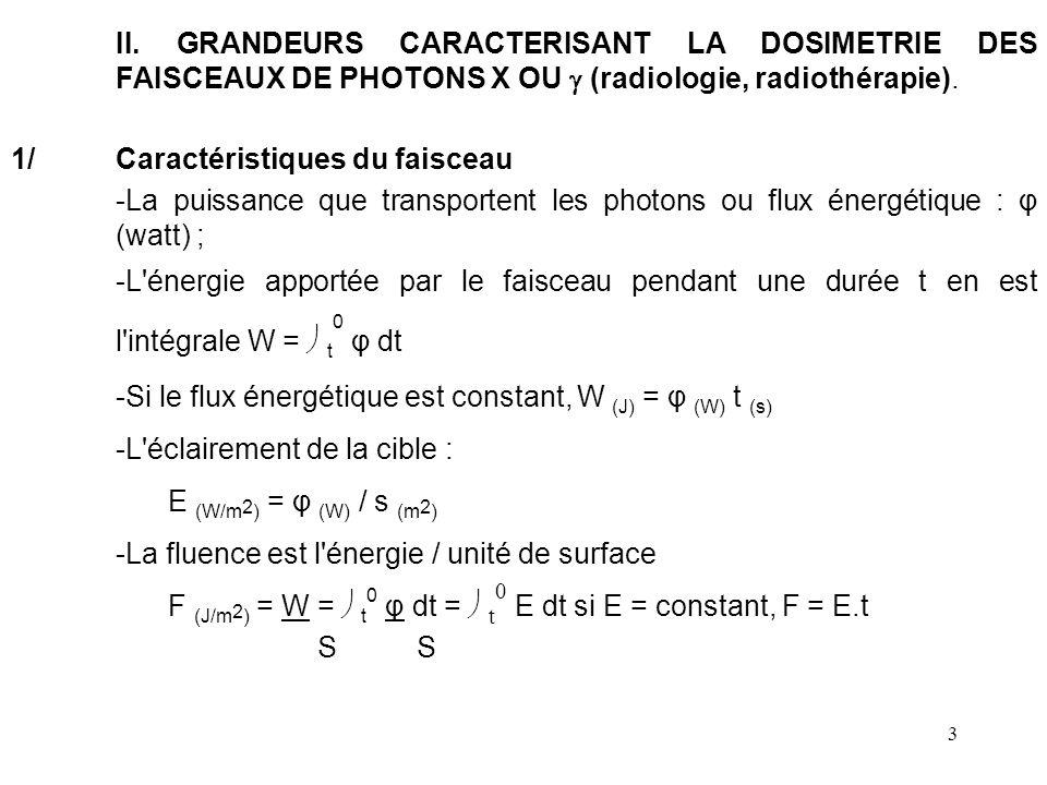 4 2/Le KERMA (Kinetic Energie Released per Mass Unit) Cest l énergie - perdue par les photons dans une petite tranche de matériau de masse dm - cédée aux électrons dW = µ t W dx K = dW (J/kg) dm K = µ t W dx = µ t W dx = µ t F dv S dx S dx