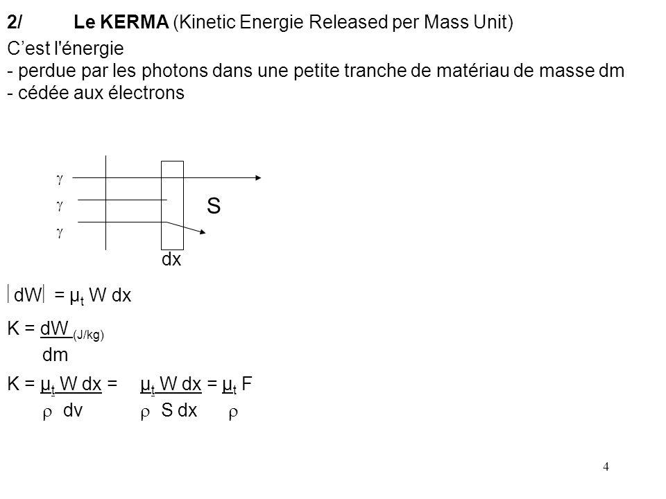 5 Le KERMA : n est pas directement mesurable, ne dépend pas de l entourage, si on connaît F en ce point, on peut le calculer.