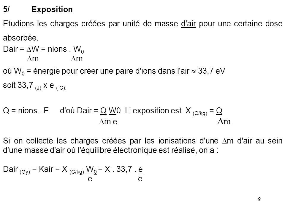 10 6/Grandeurs instantanées K, D et X correspondent à des grandeurs intégrées (comme W et F), on appelle débit de … les valeurs instantanées correspondantes.