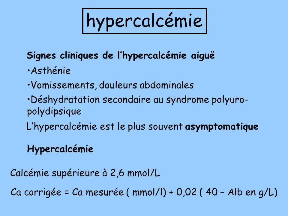 hypercalcémie Signes cliniques de lhypercalcémie aiguë Asthénie Vomissements, douleurs abdominales Déshydratation secondaire au syndrome polyuro- poly