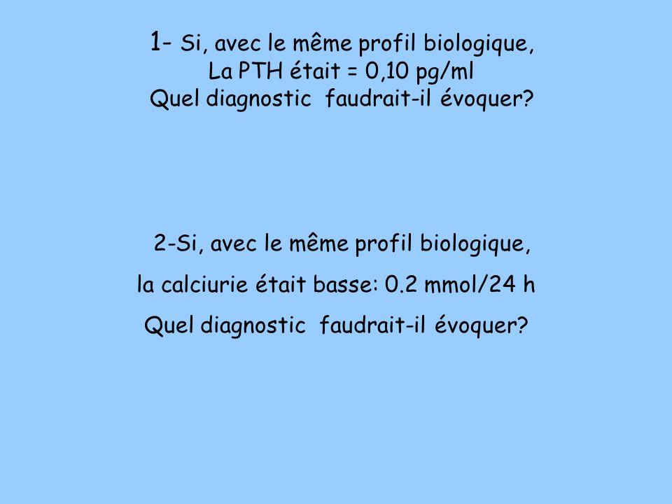 1- Si, avec le même profil biologique, La PTH était = 0,10 pg/ml Quel diagnostic faudrait-il évoquer? 2-Si, avec le même profil biologique, la calciur