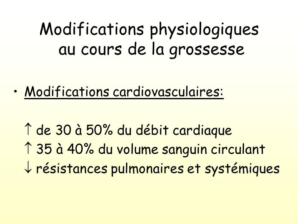 Modifications physiologiques au cours de la grossesse Modifications cardiovasculaires: de 30 à 50% du débit cardiaque 35 à 40% du volume sanguin circulant résistances pulmonaires et systémiques