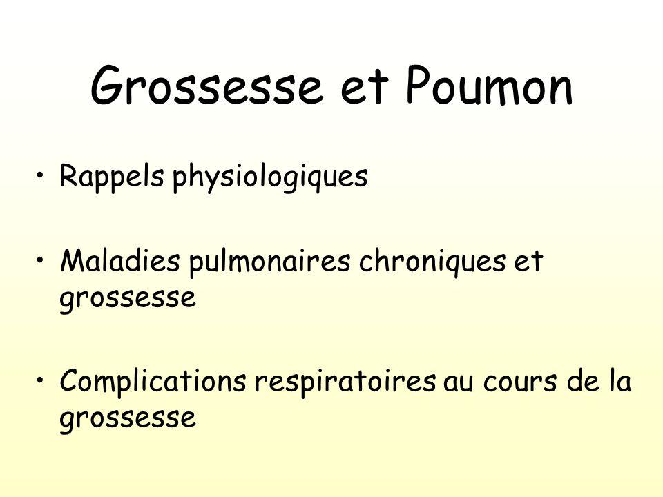Pneumopathies virales Principales étiologies: –Influenza –VZV Risque +++ = surinfection bactérienne (pneumocoque, staphylocoque) Traitement spécifique possible