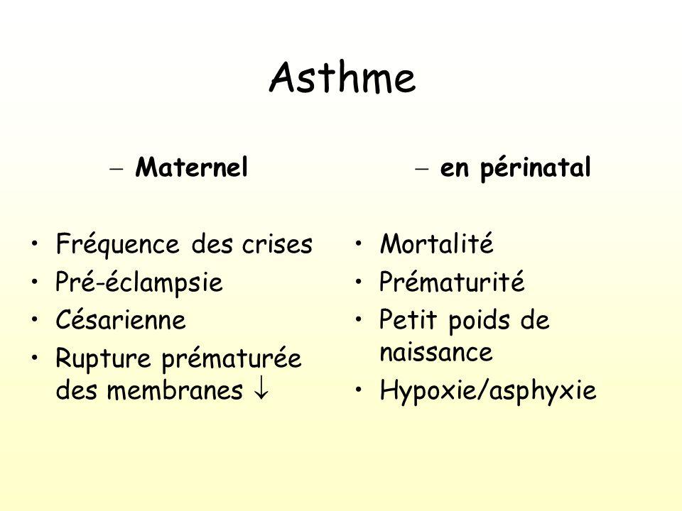 Asthme Maternel Fréquence des crises Pré-éclampsie Césarienne Rupture prématurée des membranes en périnatal Mortalité Prématurité Petit poids de naissance Hypoxie/asphyxie