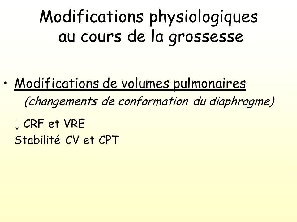 Modifications physiologiques au cours de la grossesse Modifications de volumes pulmonaires (changements de conformation du diaphragme) CRF et VRE Stabilité CV et CPT