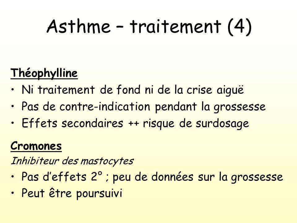 Asthme – traitement (4) Théophylline Ni traitement de fond ni de la crise aiguë Pas de contre-indication pendant la grossesse Effets secondaires ++ risque de surdosage Cromones Inhibiteur des mastocytes Pas deffets 2° ; peu de données sur la grossesse Peut être poursuivi