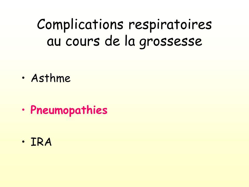 Complications respiratoires au cours de la grossesse Asthme Pneumopathies IRA
