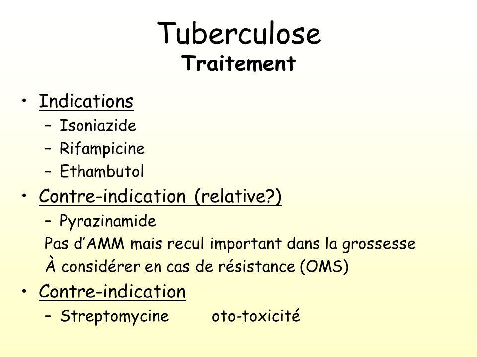 Tuberculose Traitement Indications –Isoniazide –Rifampicine –Ethambutol Contre-indication (relative?) –Pyrazinamide Pas dAMM mais recul important dans la grossesse À considérer en cas de résistance (OMS) Contre-indication –Streptomycineoto-toxicité