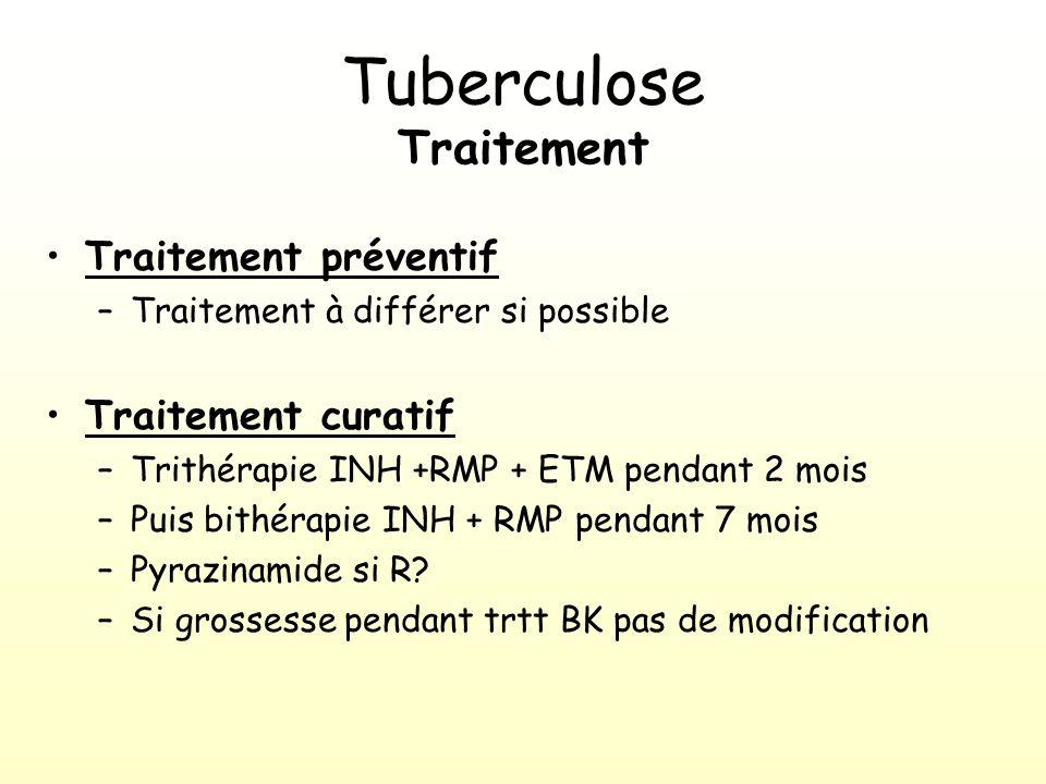 Tuberculose Traitement Traitement préventif –Traitement à différer si possible Traitement curatif –Trithérapie INH +RMP + ETM pendant 2 mois –Puis bithérapie INH + RMP pendant 7 mois –Pyrazinamide si R.
