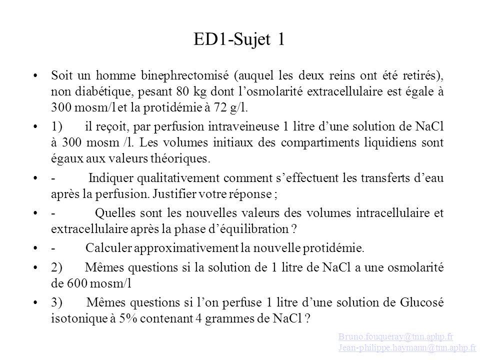 ED1-Sujet 1 corrigé 1) 1 litre dune solution de NaCl à 300 mosm/L = 150 mosm/L de Na et 150 mosm/L de Cl.